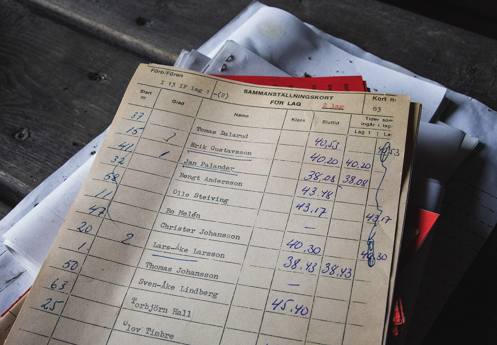 Old scorecards